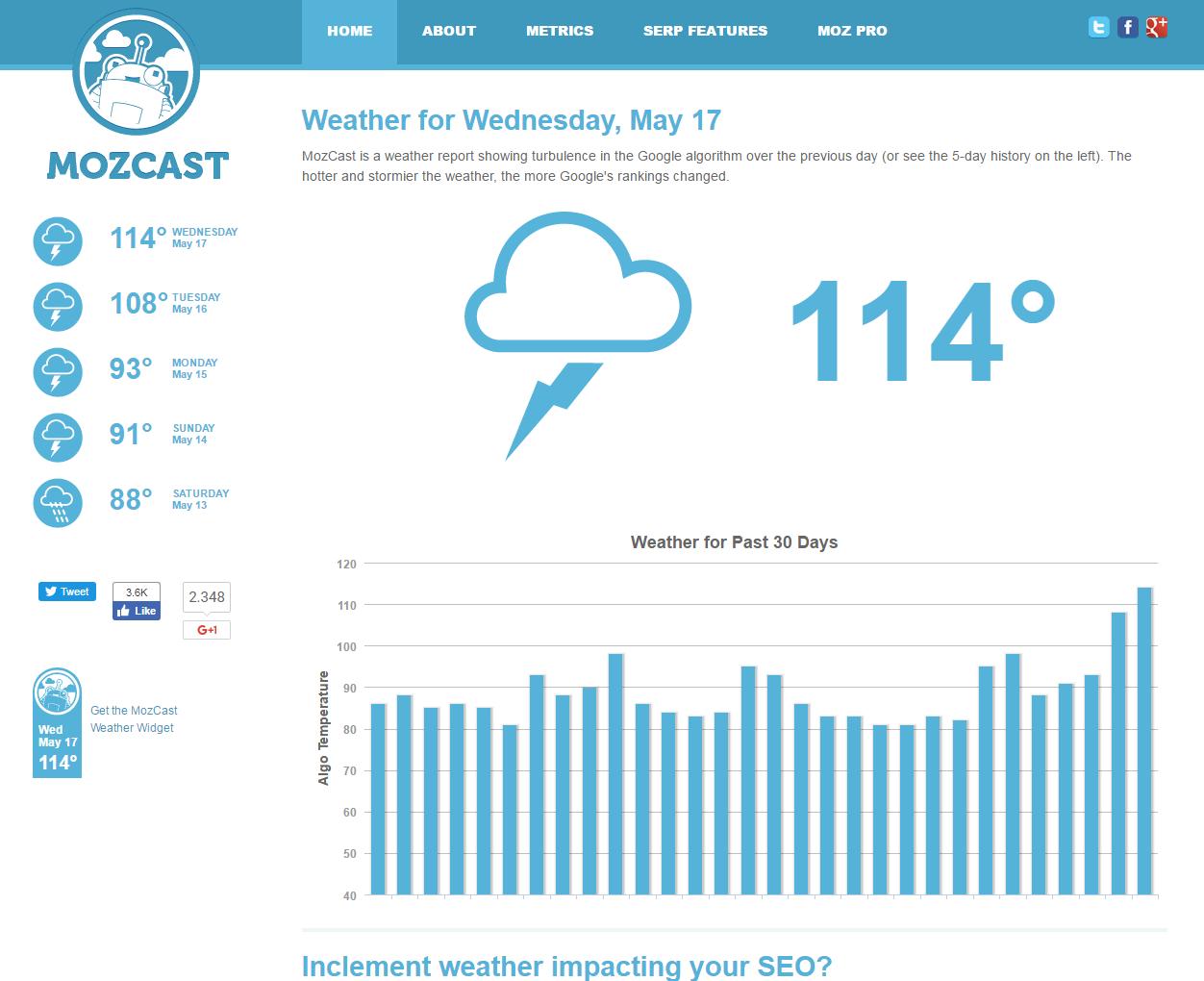 mozcast-com-algorithm-temperatur-google-serps-18-mai-2017