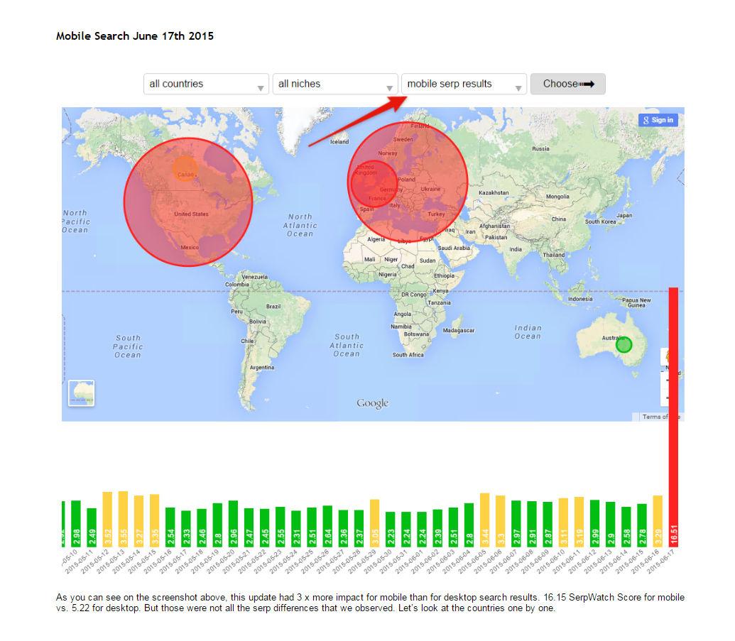 serp-watch-google-algorithmus-mobile-related-update-17-mai-2017