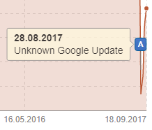 sistrix-unknown-google-update-august-2017-example-1