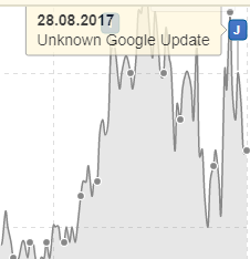 sistrix-unknown-google-update-august-2017-example-2